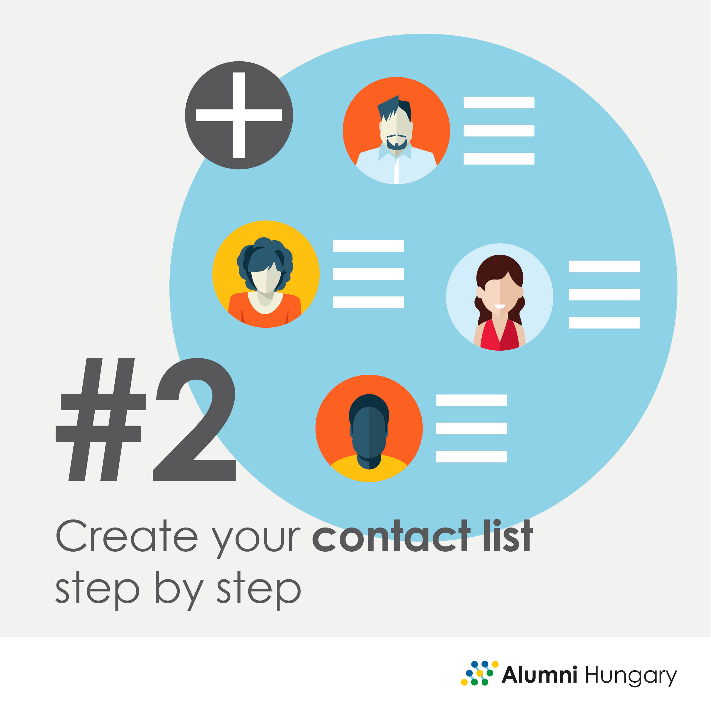 Create your contact list step by step